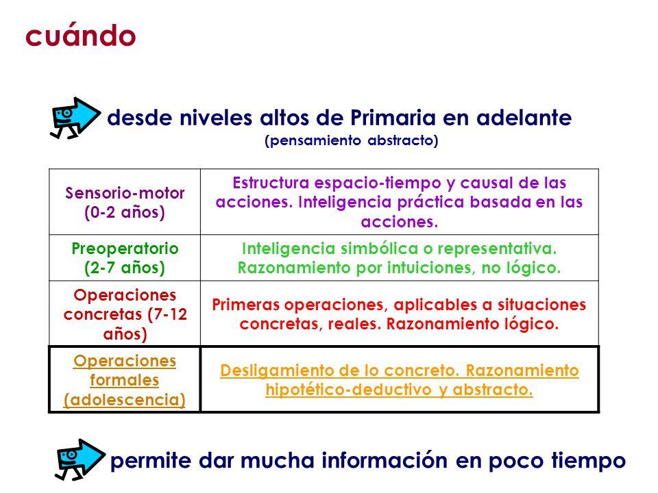 desde niveles altos de Primaria en adelante (pensamiento abstracto) permite dar mucha información en poco tiempo Sensorio-motor (0-2 años) Estructura