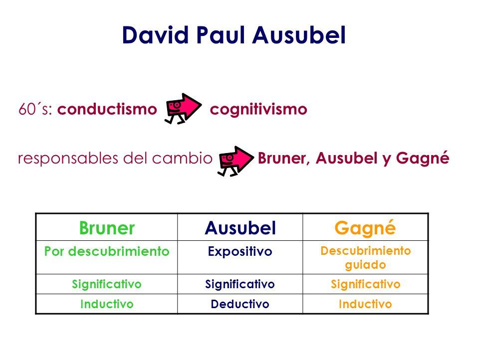 David Paul Ausubel 60´s: conductismo cognitivismo responsables del cambio Bruner, Ausubel y Gagné BrunerAusubelGagné Por descubrimientoExpositivo Desc