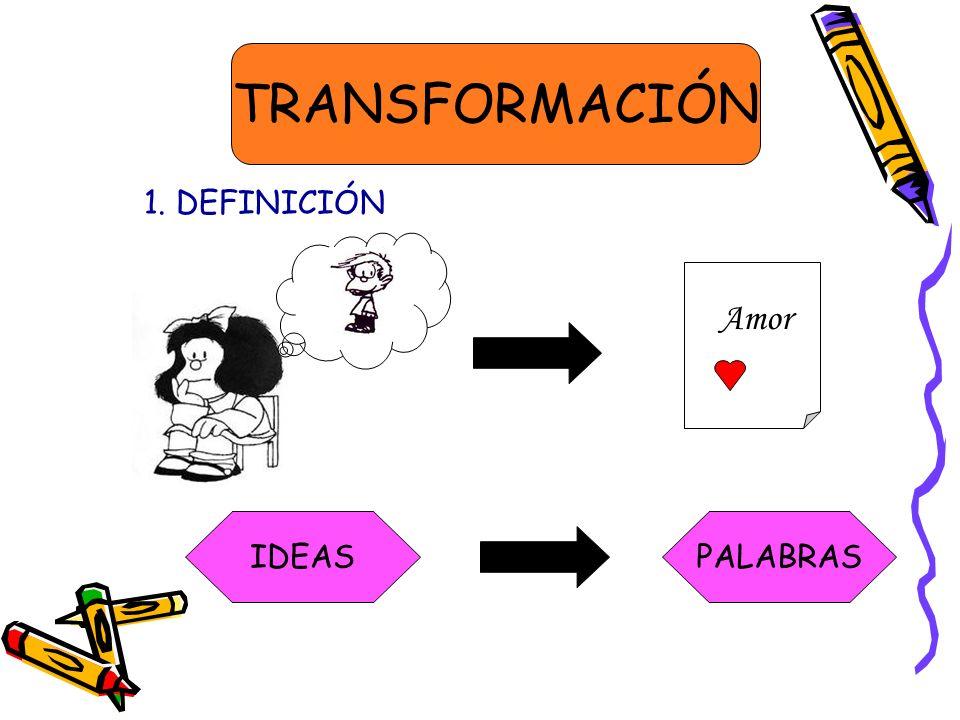 TRANSFORMACIÓN 1. DEFINICIÓN IDEASPALABRAS Amor