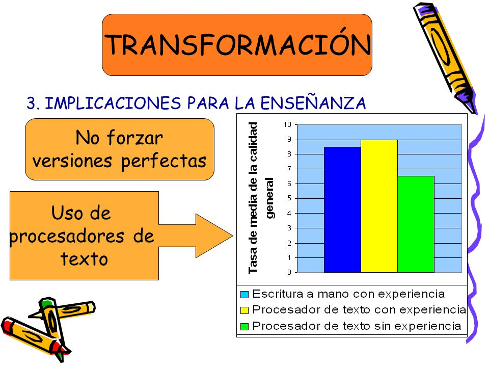 TRANSFORMACIÓN 3. IMPLICACIONES PARA LA ENSEÑANZA No forzar versiones perfectas Uso de procesadores de texto