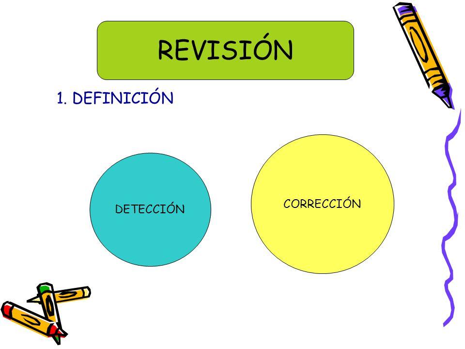 REVISIÓN DETECCIÓN CORRECCIÓN 1. DEFINICIÓN