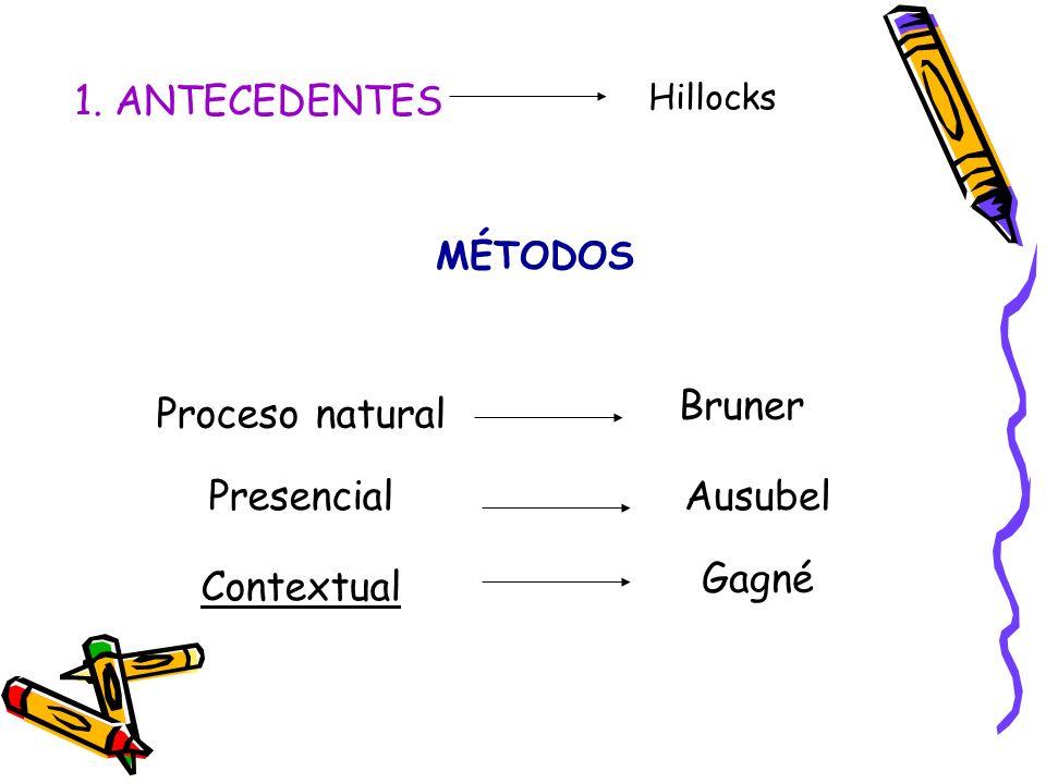 1. ANTECEDENTES Hillocks MÉTODOS Proceso natural Bruner Presencial Contextual Ausubel Gagné