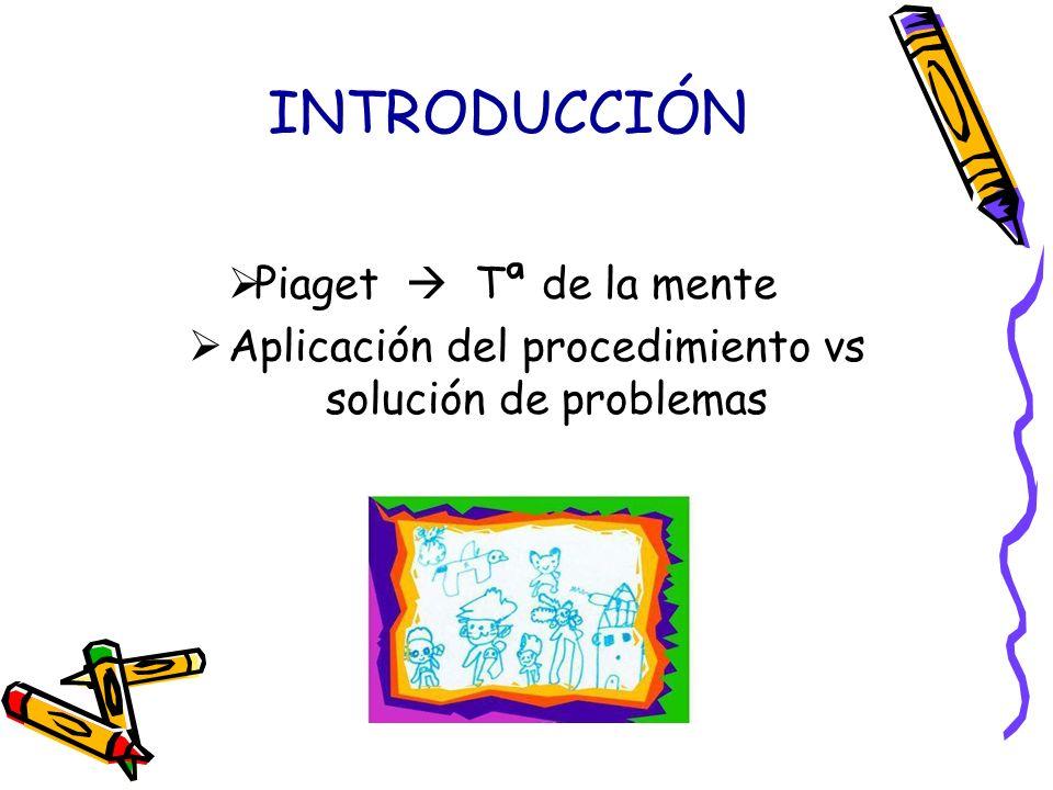 INTRODUCCIÓN Piaget Tª de la mente Aplicación del procedimiento vs solución de problemas
