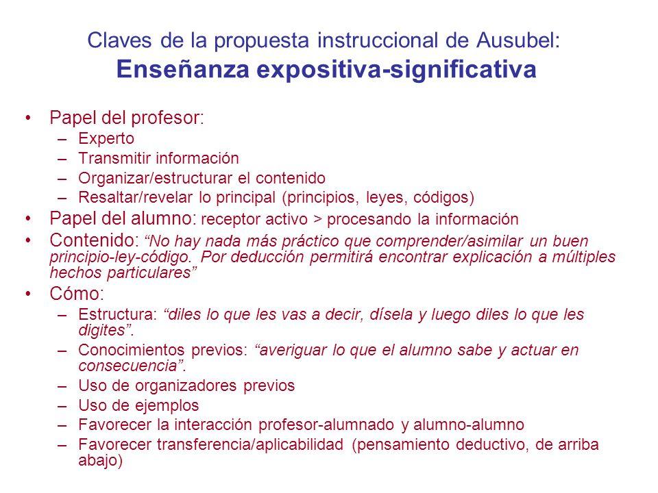 Claves de la propuesta instruccional de Ausubel: Enseñanza expositiva-significativa Papel del profesor: –Experto –Transmitir información –Organizar/es