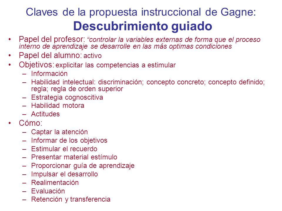 Claves de la propuesta instruccional de Gagne: Descubrimiento guiado Papel del profesor: controlar la variables externas de forma que el proceso inter