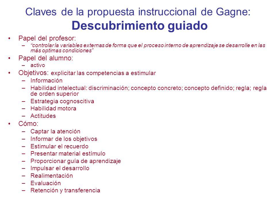 Claves de la propuesta instruccional de Gagne: Descubrimiento guiado Papel del profesor: –controlar la variables externas de forma que el proceso inte