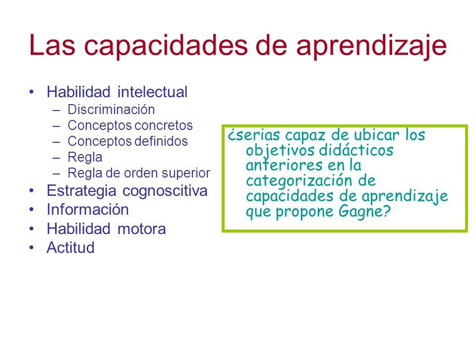 Las capacidades de aprendizaje Habilidad intelectual –Discriminación –Conceptos concretos –Conceptos definidos –Regla –Regla de orden superior Estrate