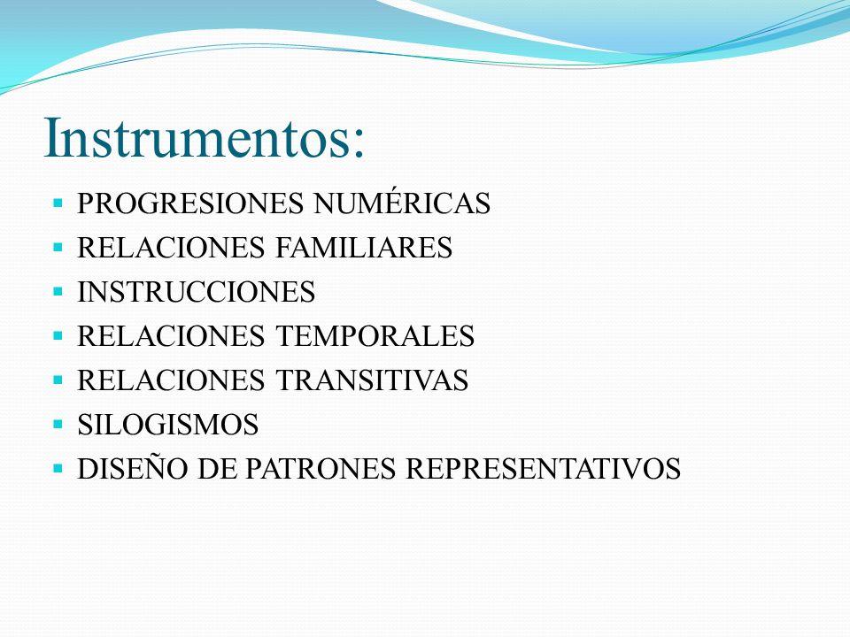 Instrumentos: PROGRESIONES NUMÉRICAS RELACIONES FAMILIARES INSTRUCCIONES RELACIONES TEMPORALES RELACIONES TRANSITIVAS SILOGISMOS DISEÑO DE PATRONES RE