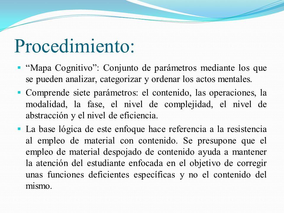 Procedimiento: Mapa Cognitivo: Conjunto de parámetros mediante los que se pueden analizar, categorizar y ordenar los actos mentales. Comprende siete p