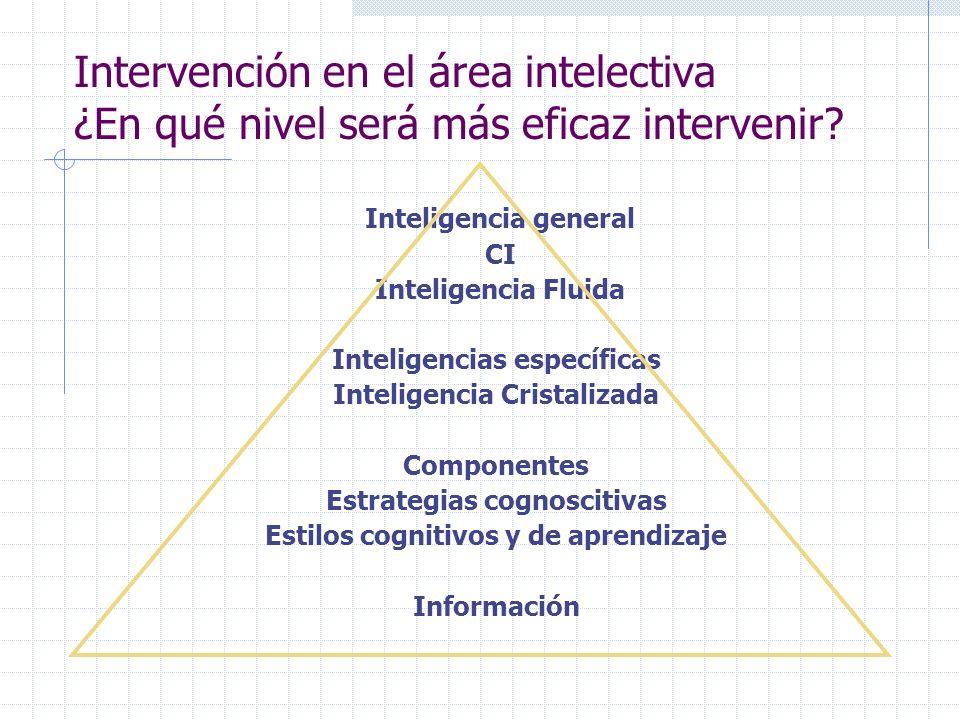 Intervención en el área intelectiva ¿En qué nivel será más eficaz intervenir? Inteligencia general CI Inteligencia Fluida Inteligencias específicas In