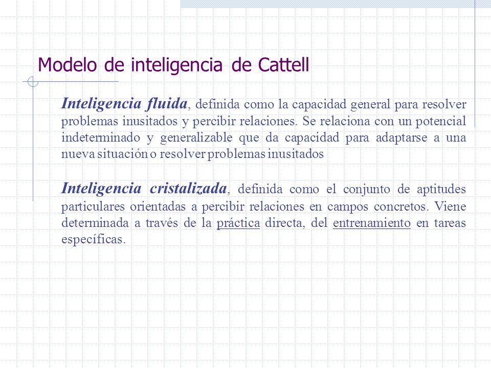 Modelo de inteligencia de Cattell Inteligencia fluida, definida como la capacidad general para resolver problemas inusitados y percibir relaciones. Se