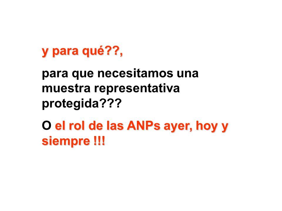 y para qué??, para que necesitamos una muestra representativa protegida??? el rol de las ANPs ayer, hoy y siempre !!! O el rol de las ANPs ayer, hoy y