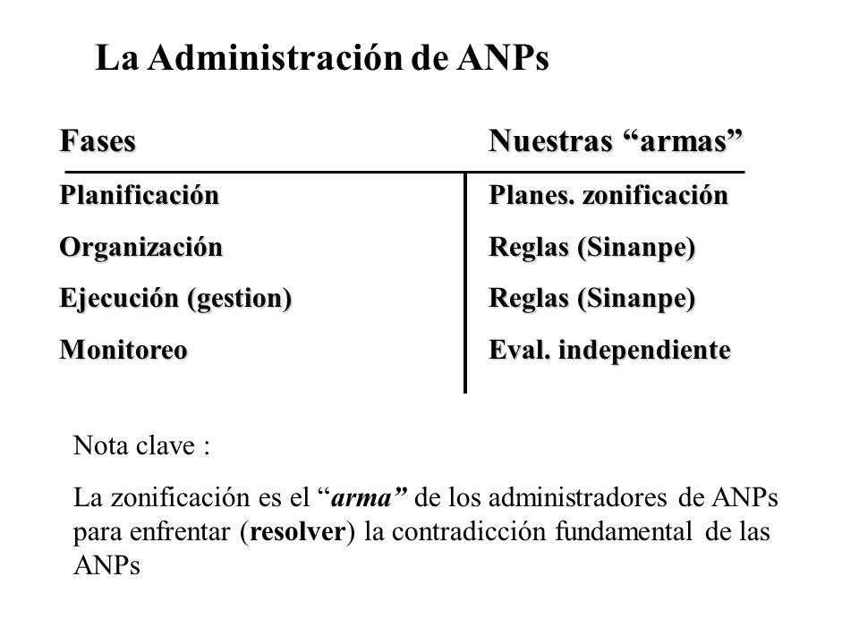 La Administración de ANPs Fases Nuestras armas PlanificaciónPlanes. zonificación OrganizaciónReglas (Sinanpe) Ejecución (gestion)Reglas (Sinanpe) Moni