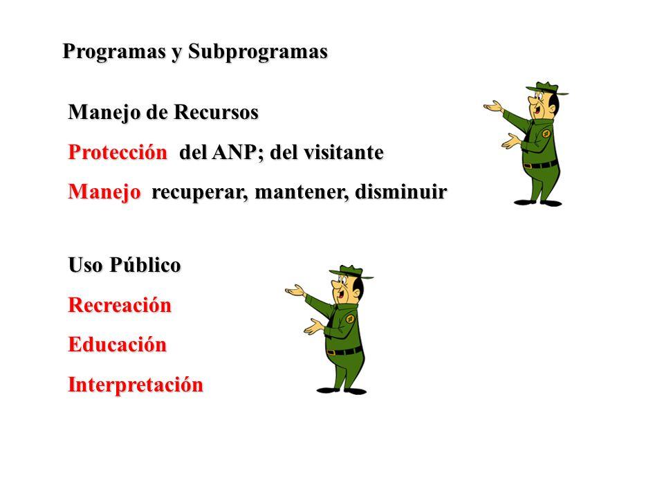 Programas y Subprogramas Manejo de Recursos Protección del ANP; del visitante Manejo recuperar, mantener, disminuir Uso Público RecreaciónEducaciónInt