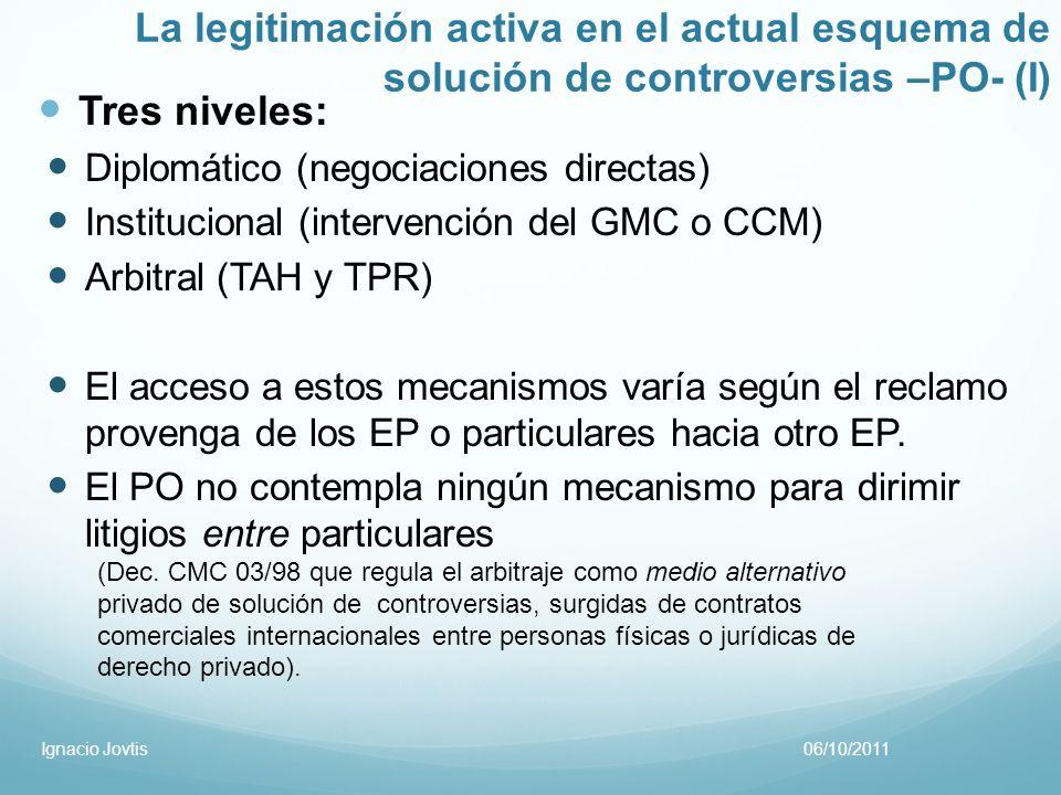 La legitimación activa en el actual esquema de solución de controversias –PO- (I) Tres niveles: Diplomático (negociaciones directas) Institucional (in