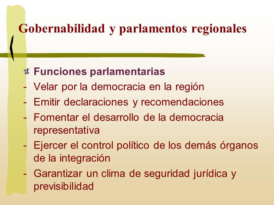 Gobernabilidad y parlamentos regionales Funciones parlamentarias -Velar por la democracia en la región -Emitir declaraciones y recomendaciones -Foment