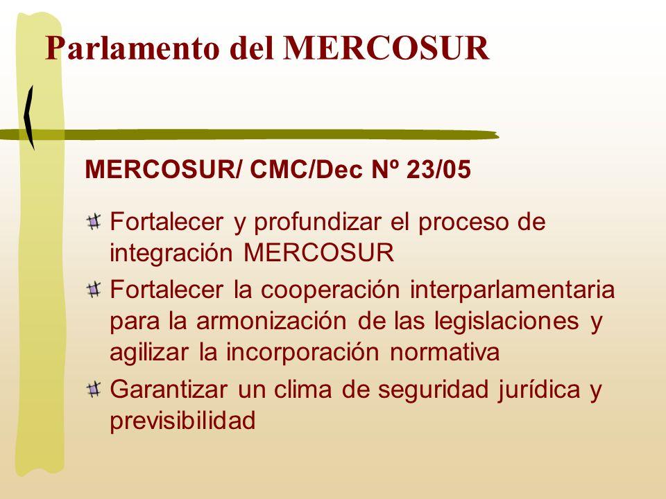 Parlamento del MERCOSUR MERCOSUR/ CMC/Dec Nº 23/05 Fortalecer y profundizar el proceso de integración MERCOSUR Fortalecer la cooperación interparlamen