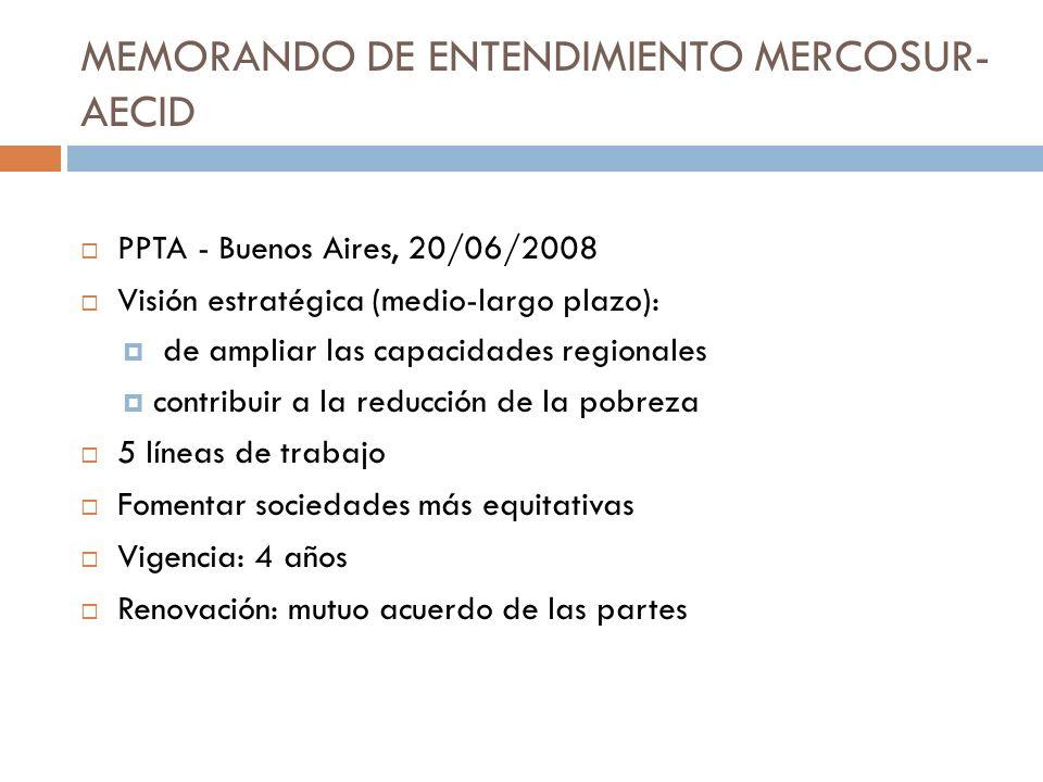 MEMORANDO DE ENTENDIMIENTO MERCOSUR- AECID PPTA - Buenos Aires, 20/06/2008 Visión estratégica (medio-largo plazo): de ampliar las capacidades regional