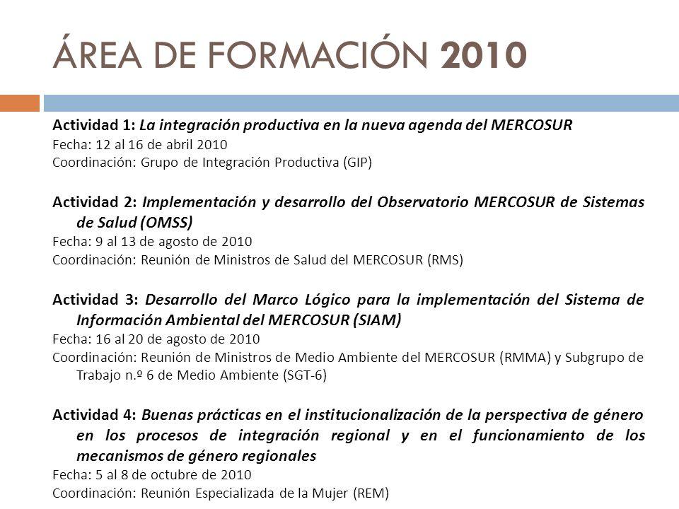 ÁREA DE FORMACIÓN 2010 Actividad 1: La integración productiva en la nueva agenda del MERCOSUR Fecha: 12 al 16 de abril 2010 Coordinación: Grupo de Int
