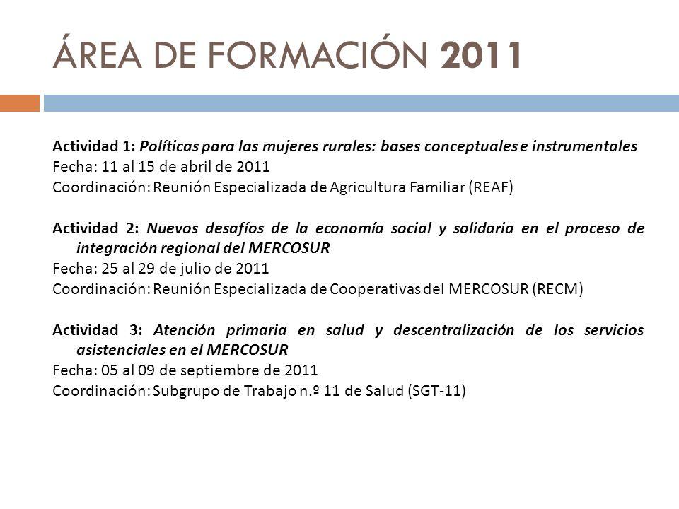 ÁREA DE FORMACIÓN 2011 Actividad 1: Políticas para las mujeres rurales: bases conceptuales e instrumentales Fecha: 11 al 15 de abril de 2011 Coordinac