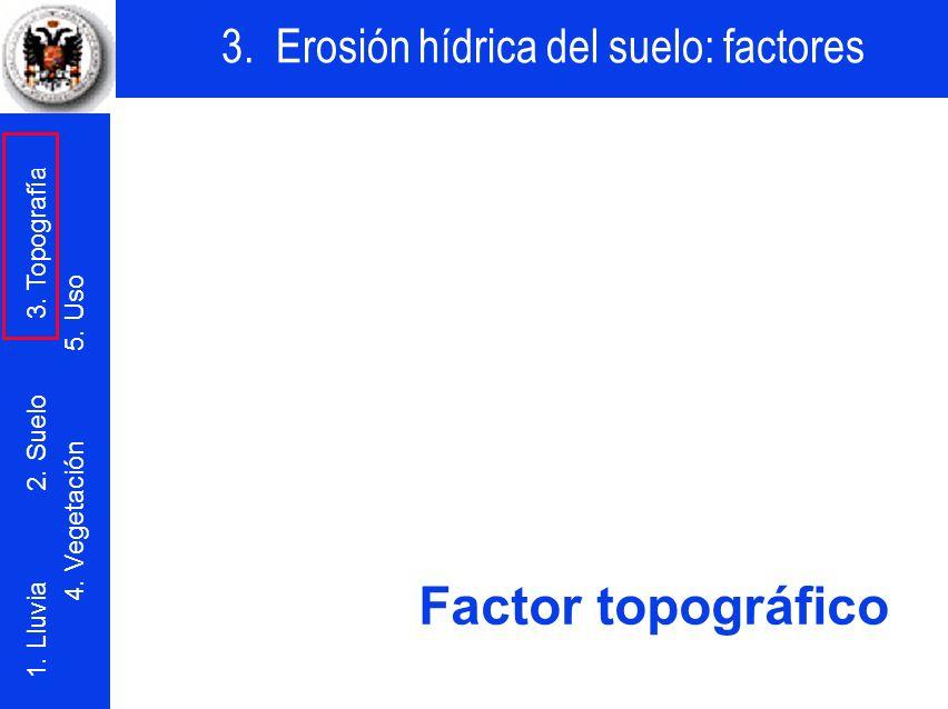 3. Erosión hídrica del suelo: factores 1. Lluvia 2. Suelo 3. Topografía 4. Vegetación 5. Uso Factor topográfico
