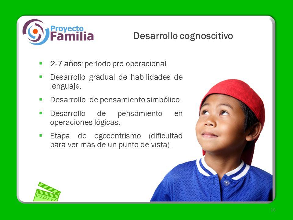 2-7 años: período pre operacional. Desarrollo gradual de habilidades de lenguaje. Desarrollo de pensamiento simbólico. Desarrollo de pensamiento en op
