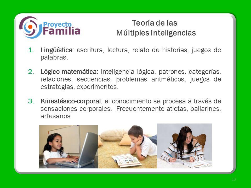 Teoría de las Múltiples Inteligencias 1.Lingüística: escritura, lectura, relato de historias, juegos de palabras. 2.Lógico-matemática: inteligencia ló