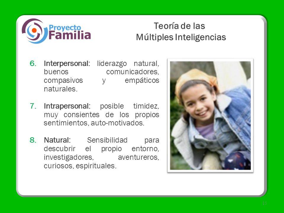 6.Interpersonal: liderazgo natural, buenos comunicadores, compasivos y empáticos naturales. 7.Intrapersonal: posible timidez, muy consientes de los pr