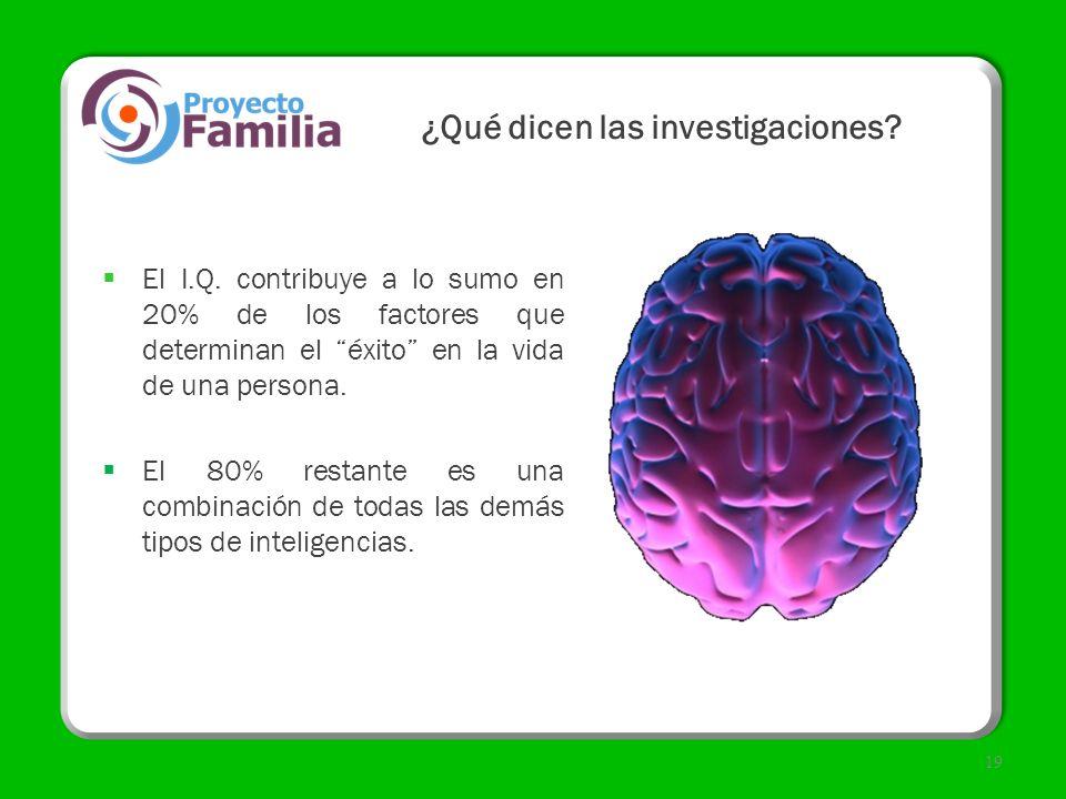 ¿Qué dicen las investigaciones? El I.Q. contribuye a lo sumo en 20% de los factores que determinan el éxito en la vida de una persona. El 80% restante