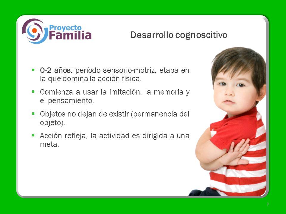 Desarrollo cognoscitivo 0-2 años: período sensorio-motriz, etapa en la que domina la acción física. Comienza a usar la imitación, la memoria y el pens