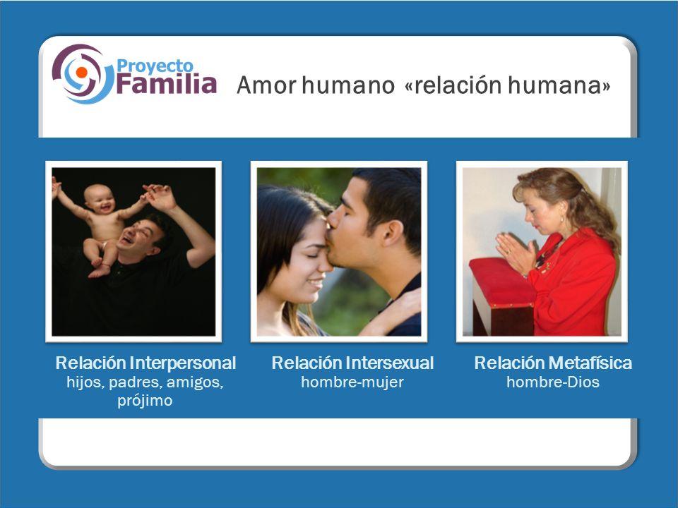 Amor humano «relación humana» Relación Metafísica hombre-Dios Relación Interpersonal hijos, padres, amigos, prójimo Relación Intersexual hombre-mujer