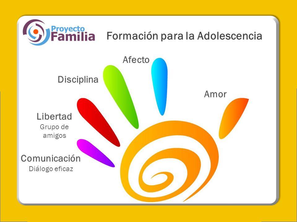 Formación para la Adolescencia Amor Afecto Disciplina Libertad Grupo de amigos Comunicación Diálogo eficaz