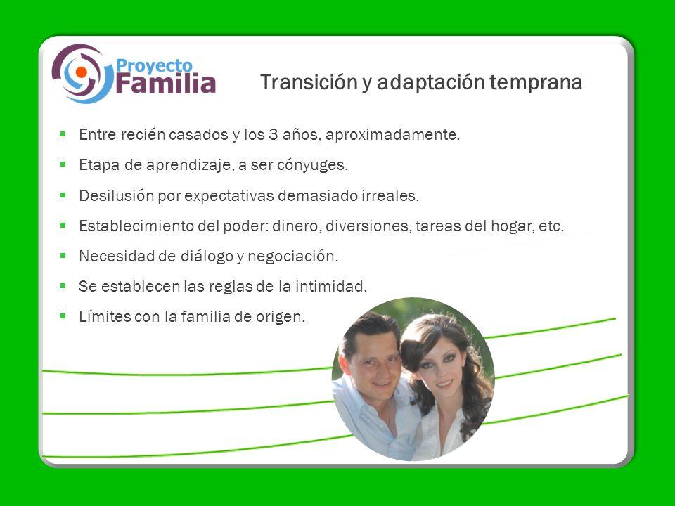 Transición y adaptación temprana Entre recién casados y los 3 años, aproximadamente. Etapa de aprendizaje, a ser cónyuges. Desilusión por expectativas