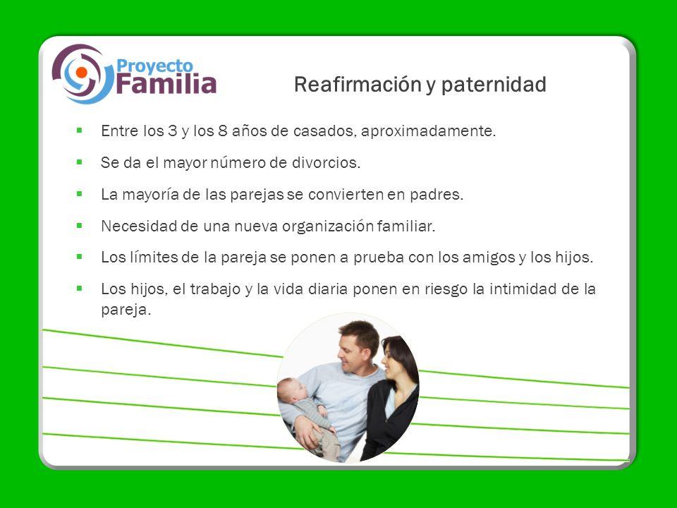 Reafirmación y paternidad Entre los 3 y los 8 años de casados, aproximadamente. Se da el mayor número de divorcios. La mayoría de las parejas se convi
