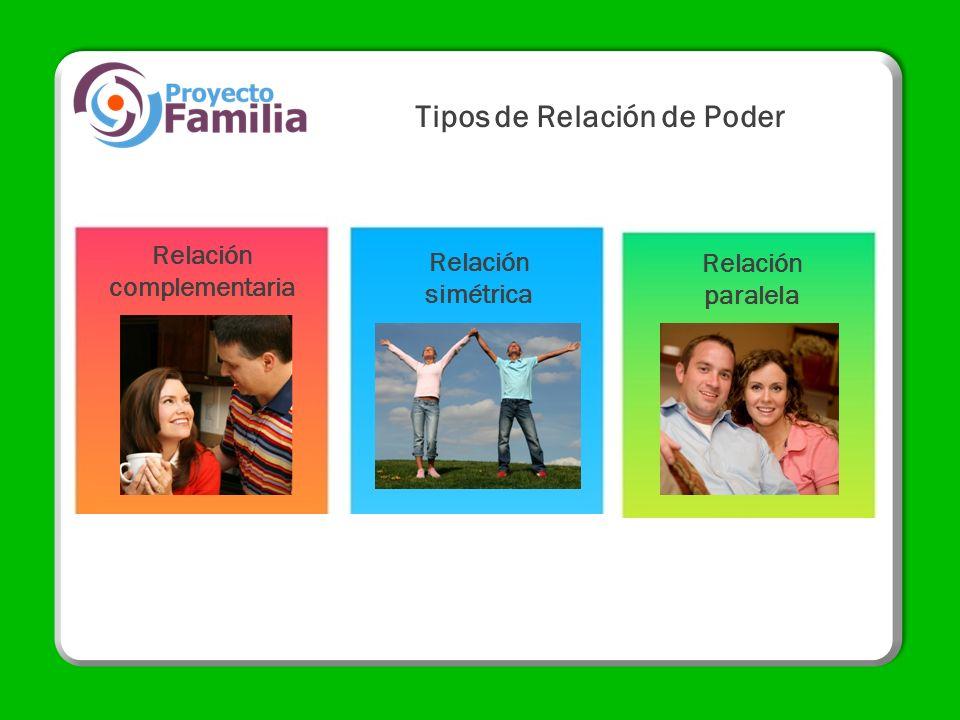 Tipos de Relación de Poder Relación complementaria Relación simétrica Relación paralela