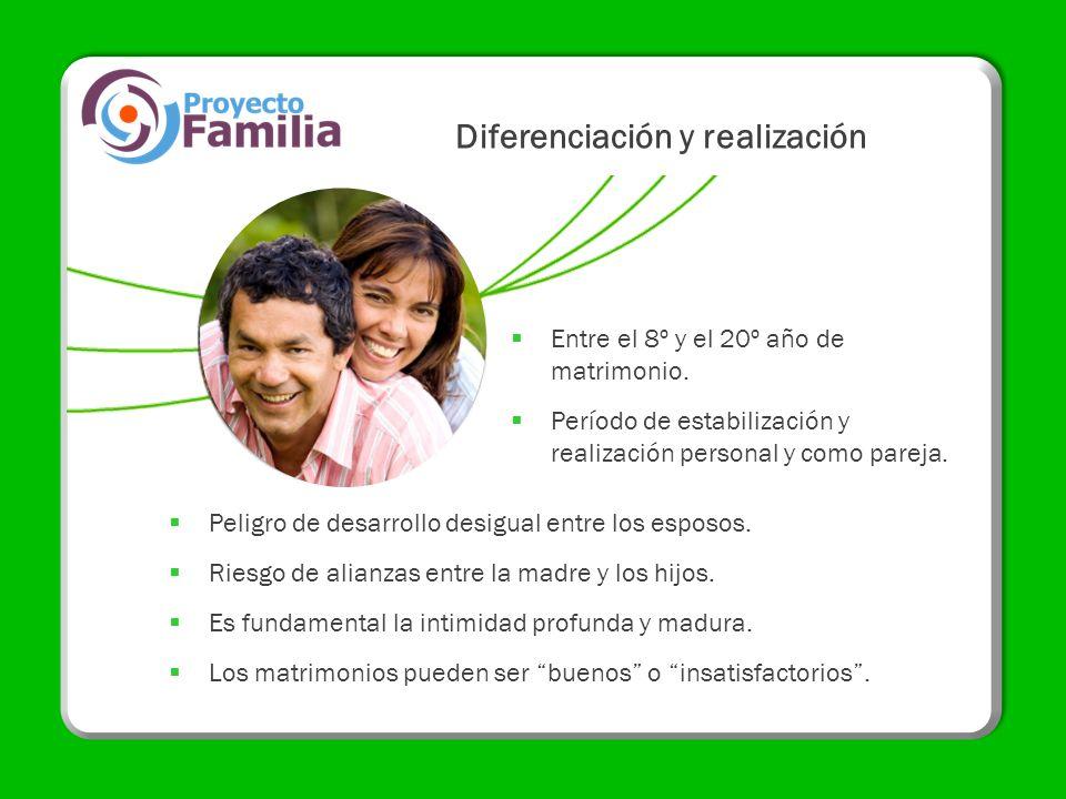 Diferenciación y realización Peligro de desarrollo desigual entre los esposos. Riesgo de alianzas entre la madre y los hijos. Es fundamental la intimi