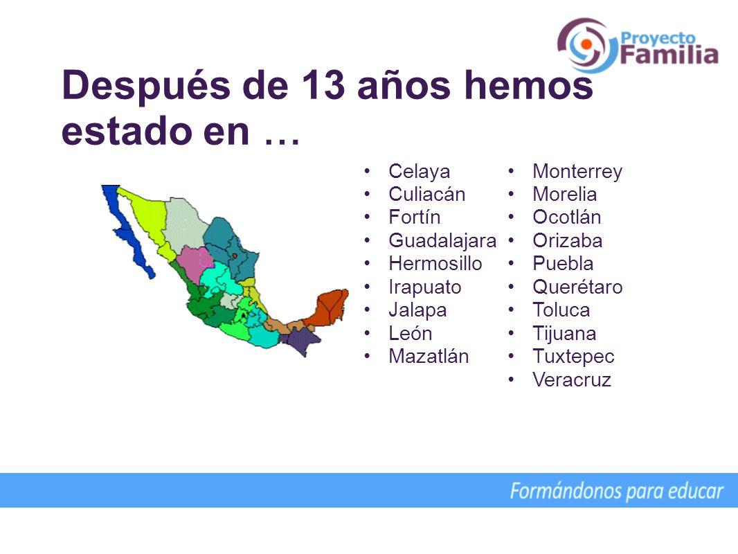 Después de 13 años hemos estado en … Celaya Culiacán Fortín Guadalajara Hermosillo Irapuato Jalapa León Mazatlán Monterrey Morelia Ocotlán Orizaba Pue