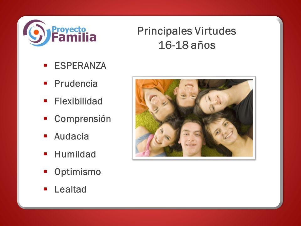 ESPERANZA Prudencia Flexibilidad Comprensión Audacia Humildad Optimismo Lealtad Principales Virtudes 16-18 años