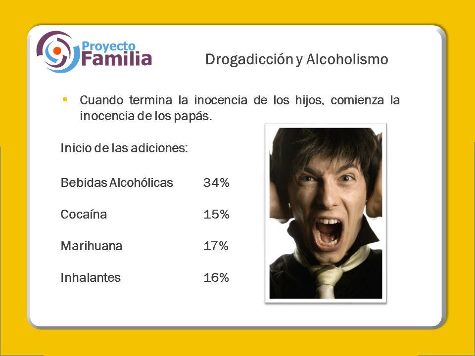 Drogadicción y Alcoholismo Cuando termina la inocencia de los hijos, comienza la inocencia de los papás. Bebidas Alcohólicas34% Cocaína 15% Marihuana1