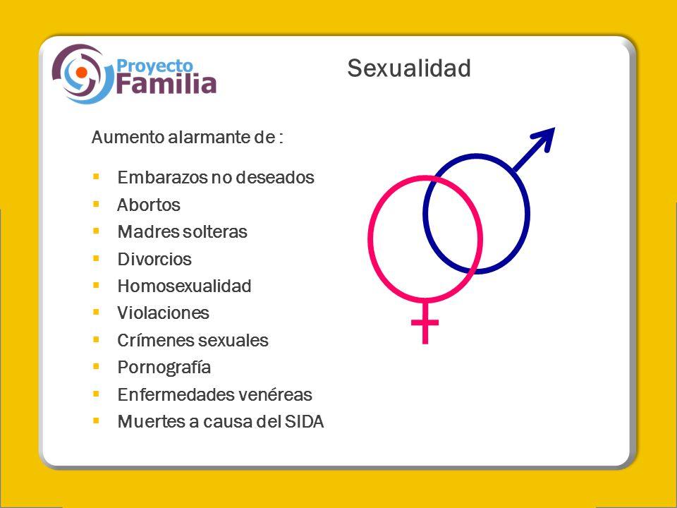 Sexualidad Aumento alarmante de : Embarazos no deseados Abortos Madres solteras Divorcios Homosexualidad Violaciones Crímenes sexuales Pornografía Enf