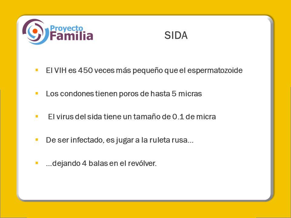 SIDA El VIH es 450 veces más pequeño que el espermatozoide Los condones tienen poros de hasta 5 micras El virus del sida tiene un tamaño de 0.1 de mic