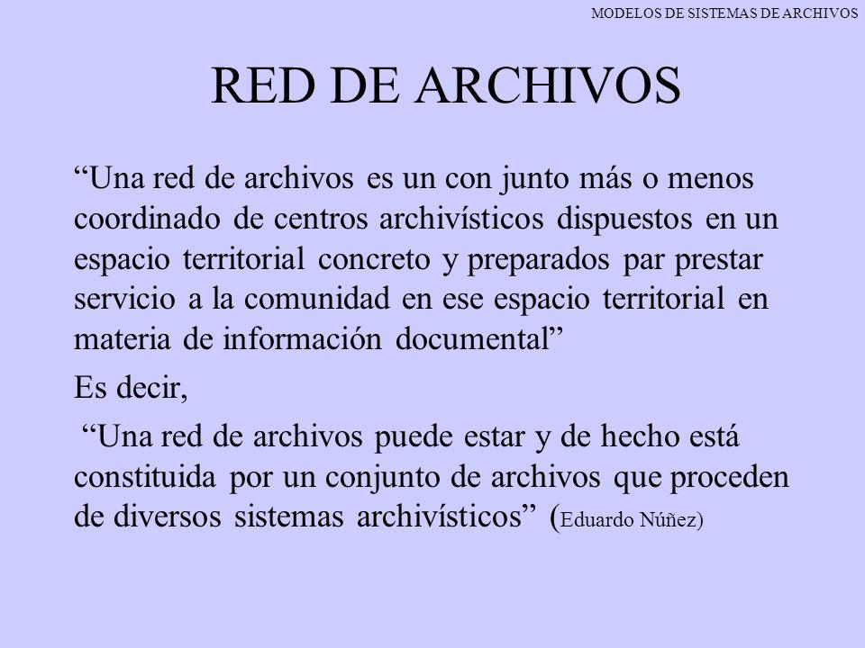 RED DE ARCHIVOS Una red de archivos es un con junto más o menos coordinado de centros archivísticos dispuestos en un espacio territorial concreto y pr