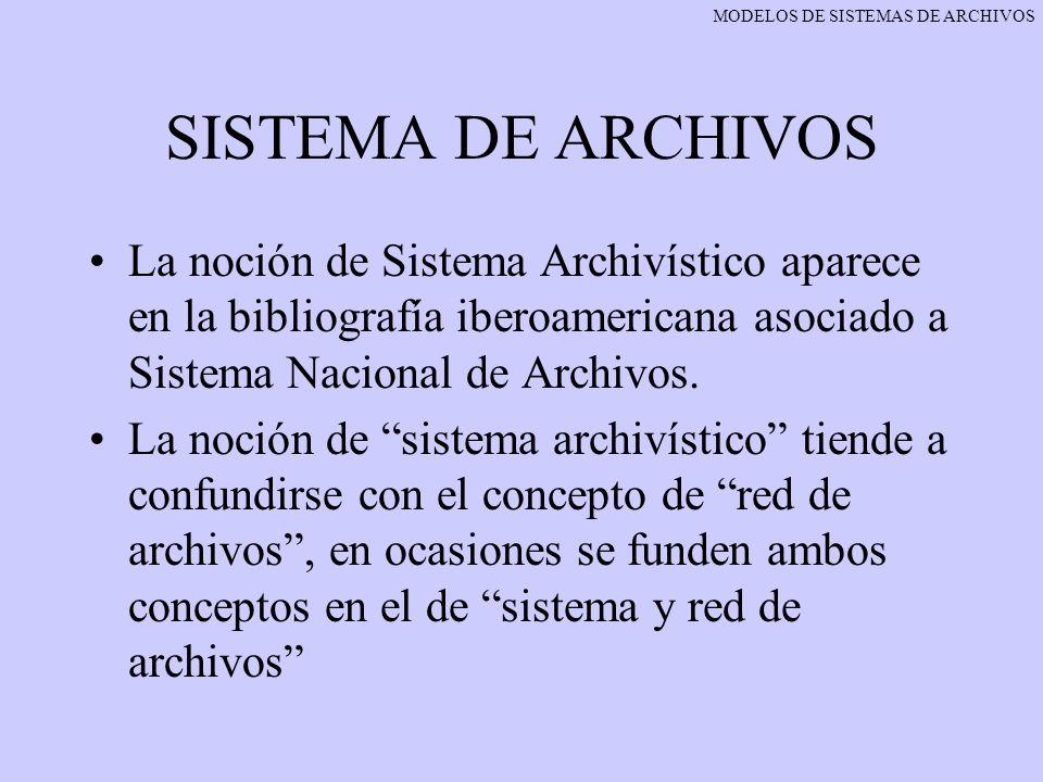 SISTEMA DE ARCHIVOS La noción de Sistema Archivístico aparece en la bibliografía iberoamericana asociado a Sistema Nacional de Archivos. La noción de