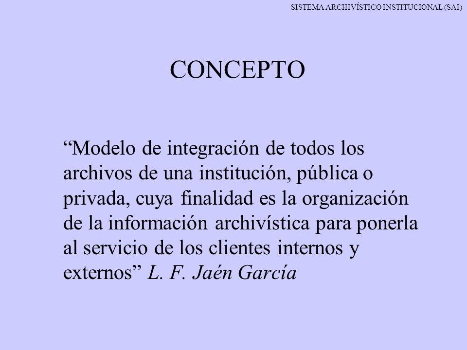 CONCEPTO Modelo de integración de todos los archivos de una institución, pública o privada, cuya finalidad es la organización de la información archiv
