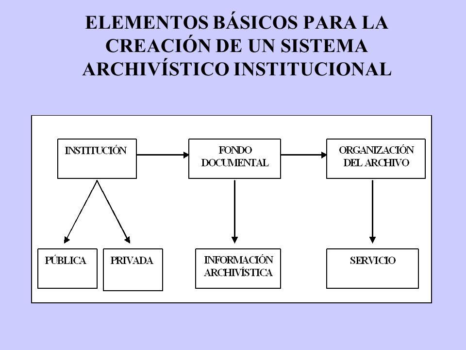UNIDADES ARCHIVÍSTICAS QUE INTEGRAN EL SAI -Archivos de gestión -Archivos especializados -Archivo central