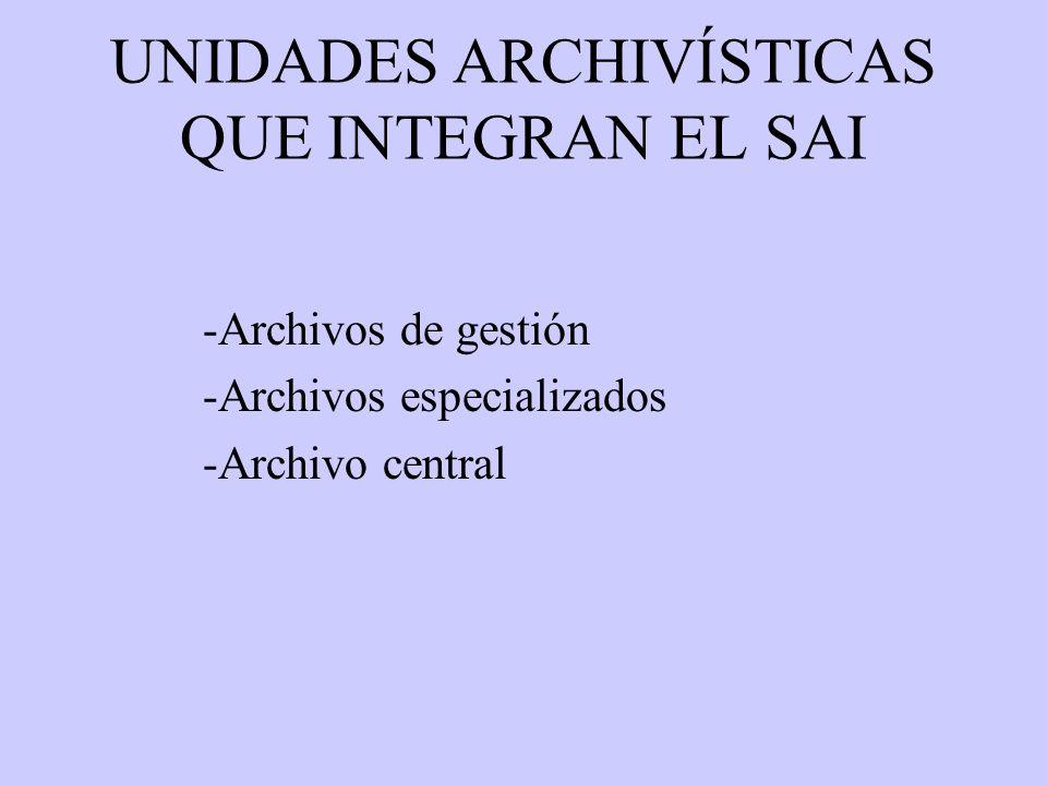 VENTAJAS DE UN SAI -Gestión eficiente -Tratamiento archivístico -Sistema integrados de información -Servicios -Capacitación -Rentabilidad -Imagen -Difusión -Toma de decisiones SISTEMA ARCHIVÍSTICO INSTITUCIONAL (SAI)
