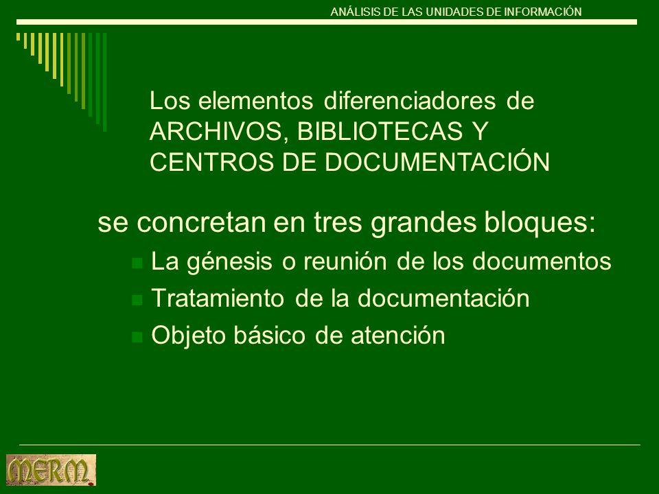 ANÁLISIS DE LAS UNIDADES DE INFORMACIÓN se concretan en tres grandes bloques: La génesis o reunión de los documentos Tratamiento de la documentación O