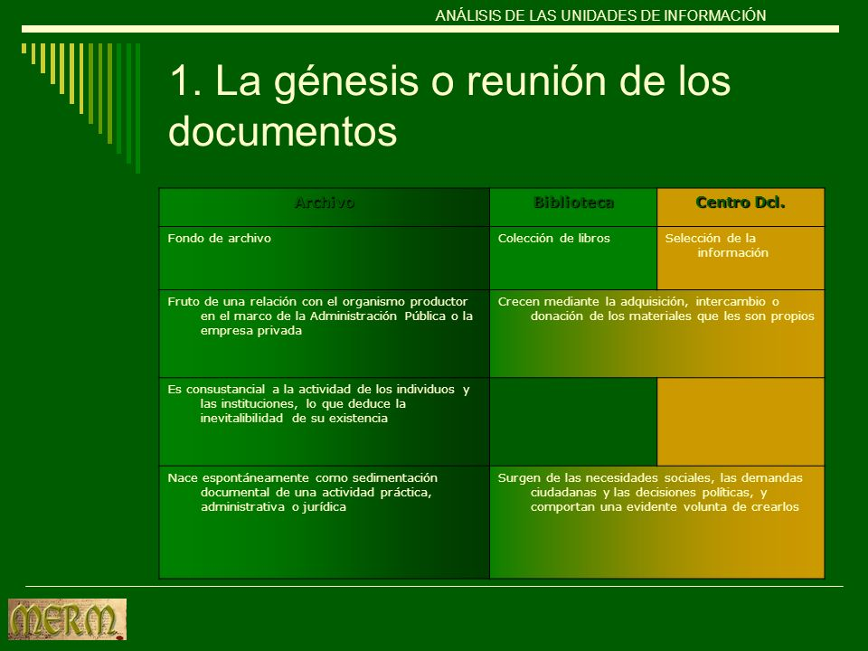 1. La génesis o reunión de los documentos ArchivoBiblioteca Centro Dcl. Fondo de archivoColección de librosSelección de la información Fruto de una re