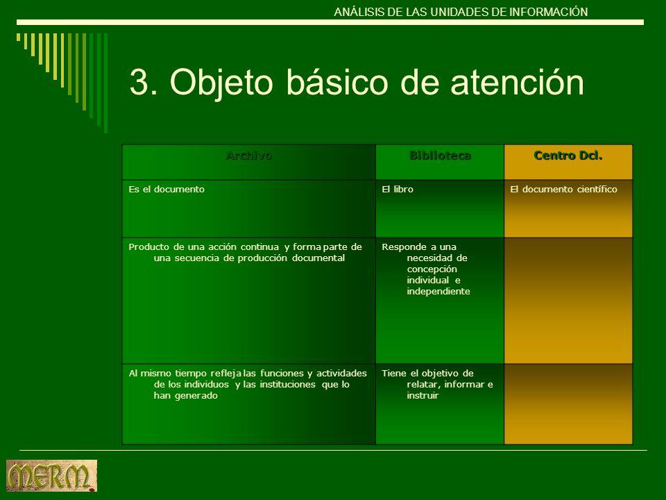 3. Objeto básico de atención ArchivoBiblioteca Centro Dcl. Es el documentoEl libroEl documento científico Producto de una acción continua y forma part