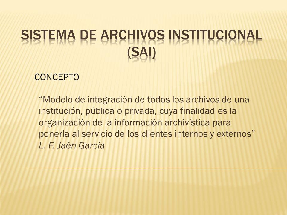 Modelo de integración de todos los archivos de una institución, pública o privada, cuya finalidad es la organización de la información archivística pa